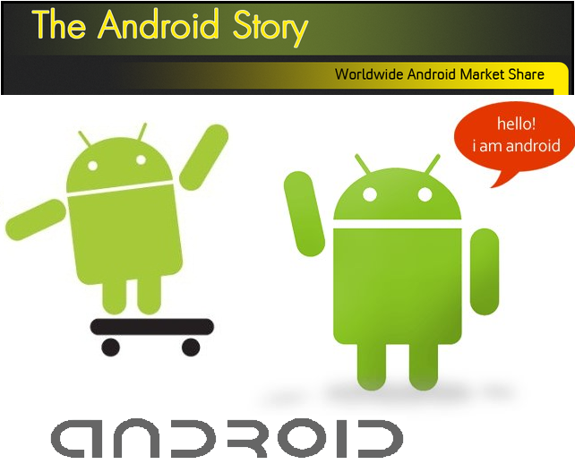 Android tarihi infografik