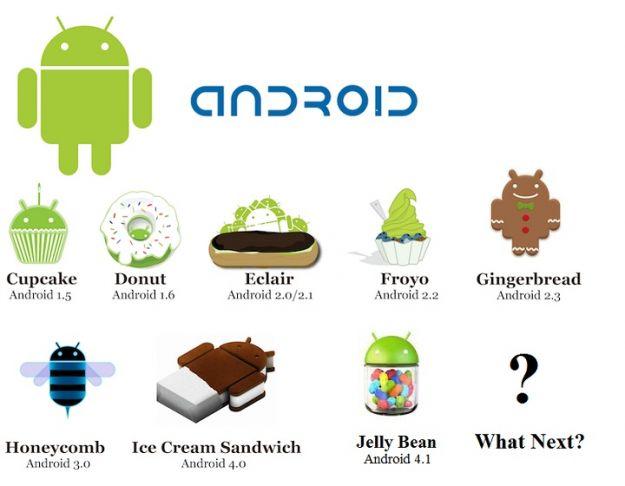 Android 4.2 Jelly Bean Yenilikleri